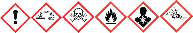 Hazardous materials icons